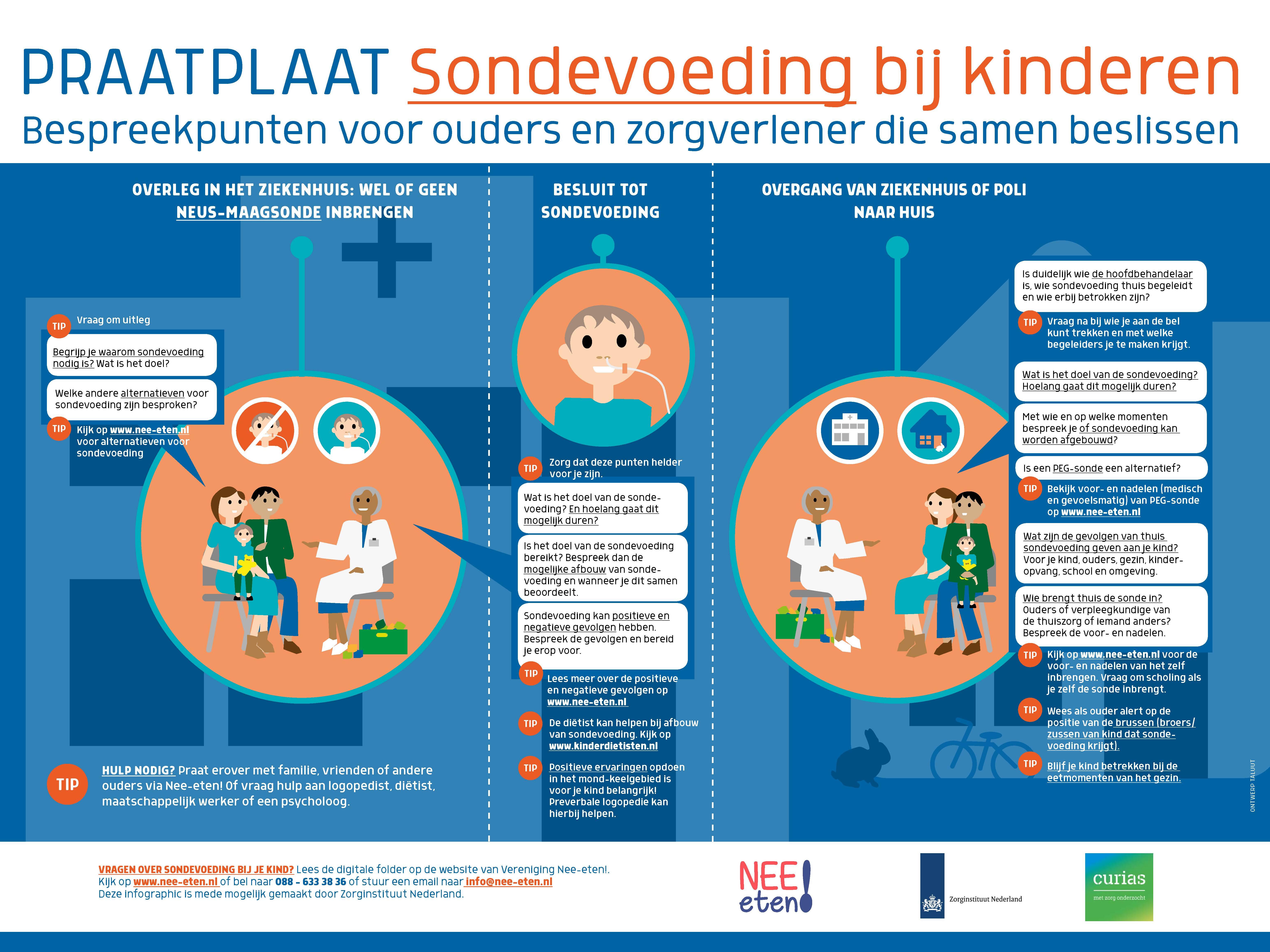 Vereniging Nee-eten! Presenteert Praatplaat 'Sondevoeding Bij Kinderen'